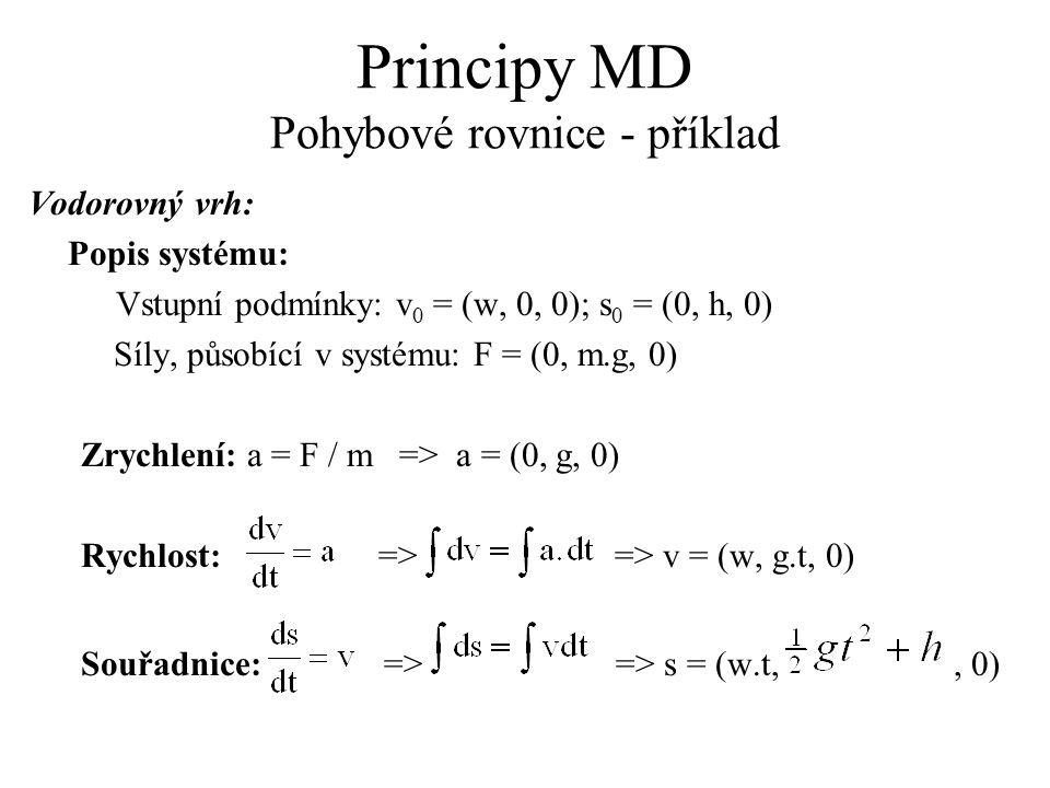 Principy MD Pohybové rovnice - příklad
