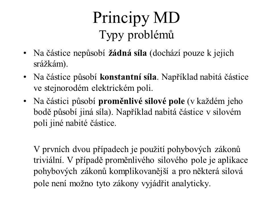 Principy MD Typy problémů
