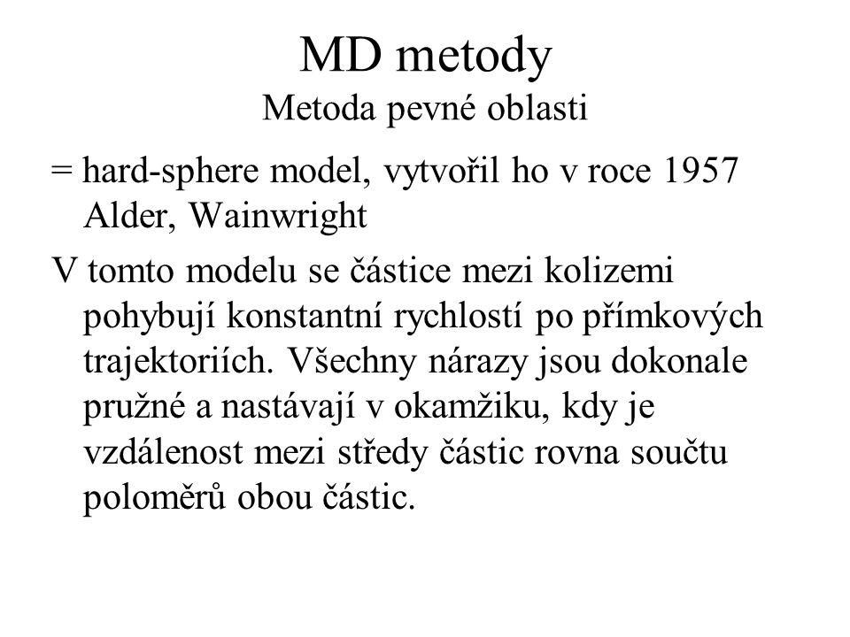 MD metody Metoda pevné oblasti