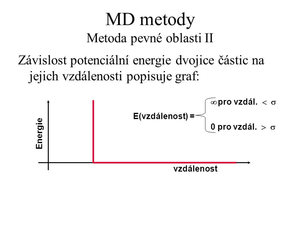 MD metody Metoda pevné oblasti II