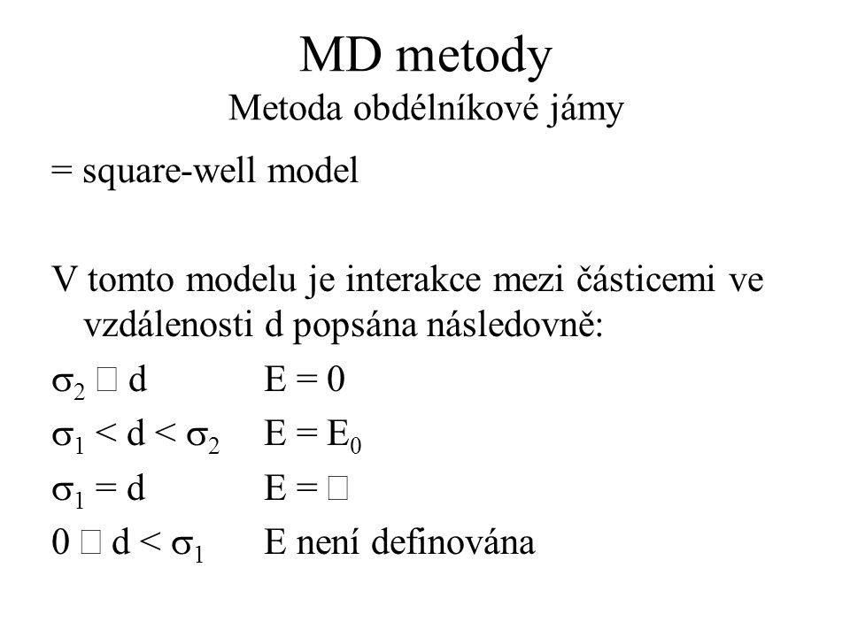 MD metody Metoda obdélníkové jámy