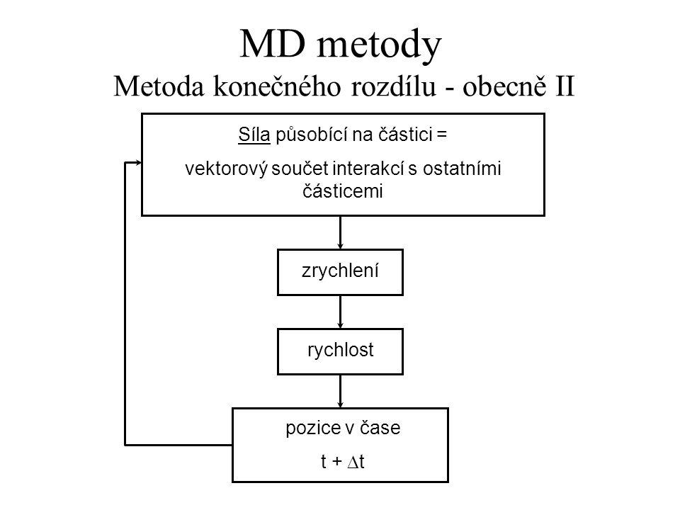 MD metody Metoda konečného rozdílu - obecně II