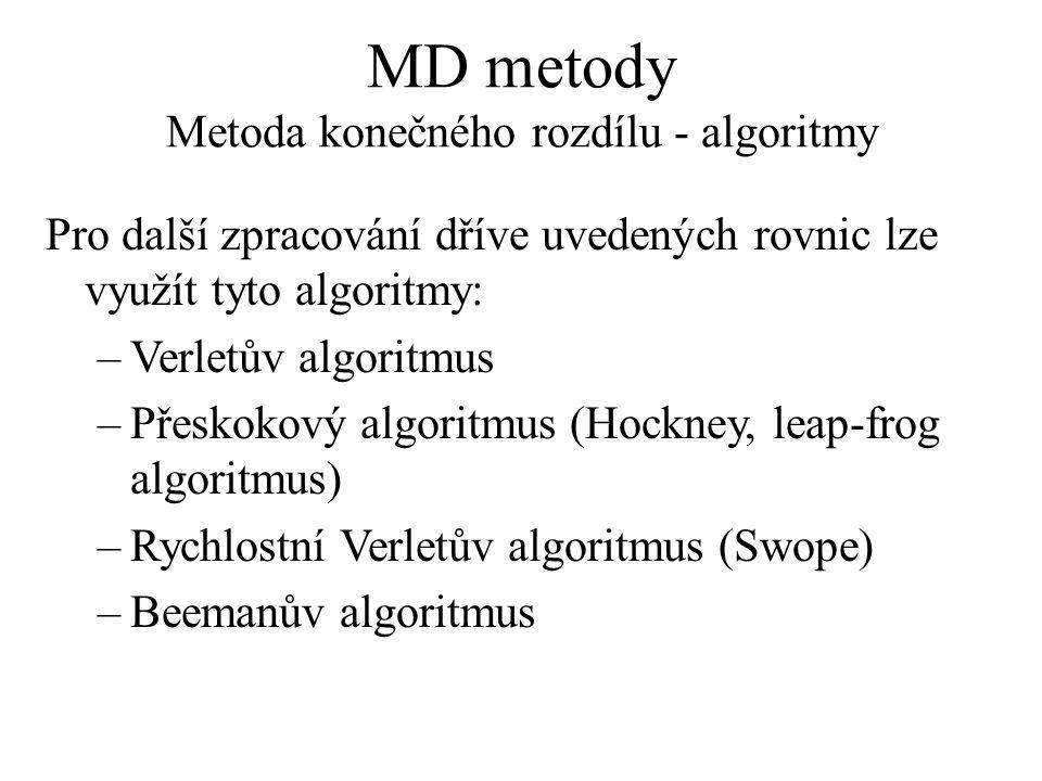 MD metody Metoda konečného rozdílu - algoritmy
