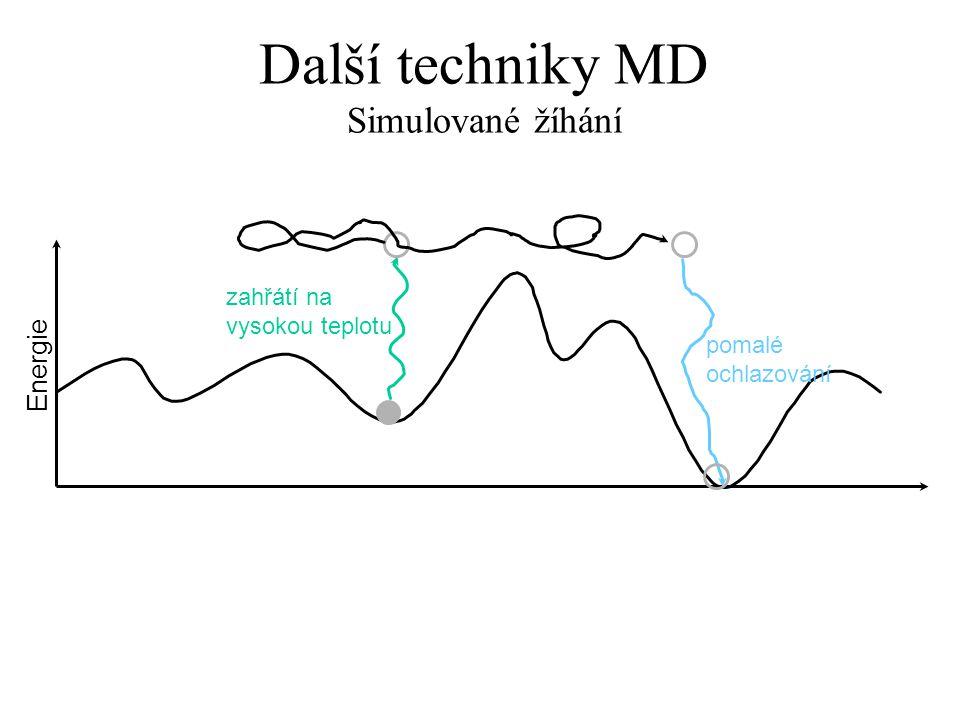 Další techniky MD Simulované žíhání