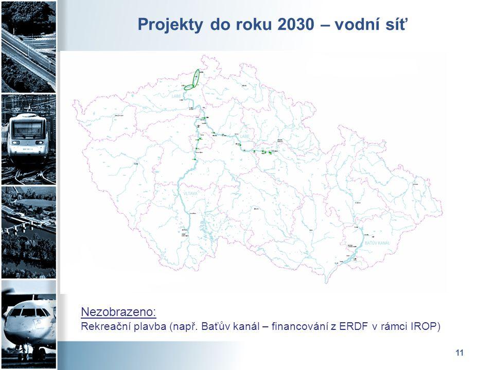 Projekty do roku 2030 – vodní síť