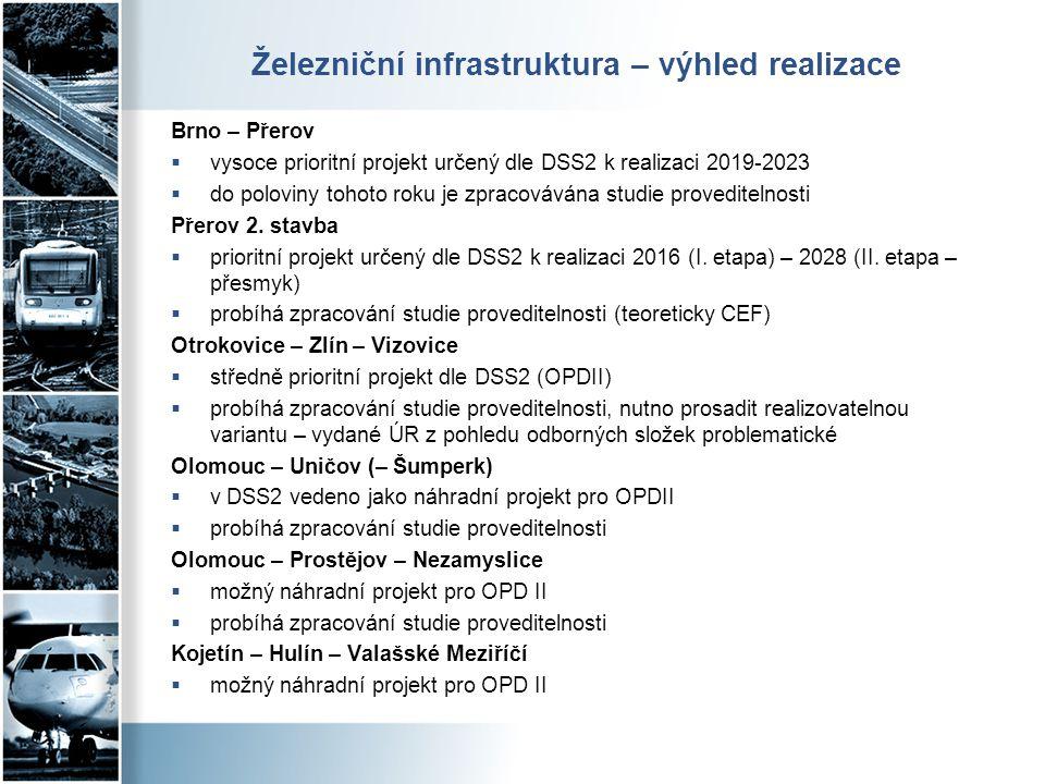 Železniční infrastruktura – výhled realizace