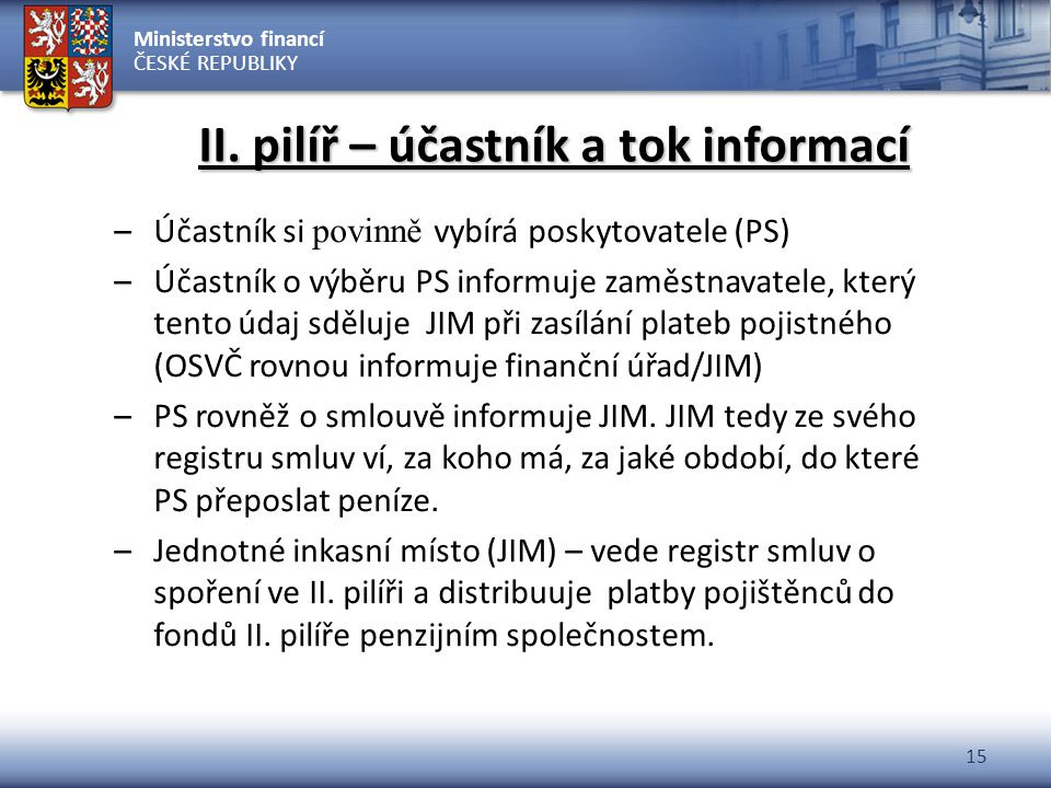 II. pilíř – účastník a tok informací