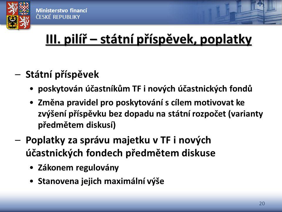 III. pilíř – státní příspěvek, poplatky