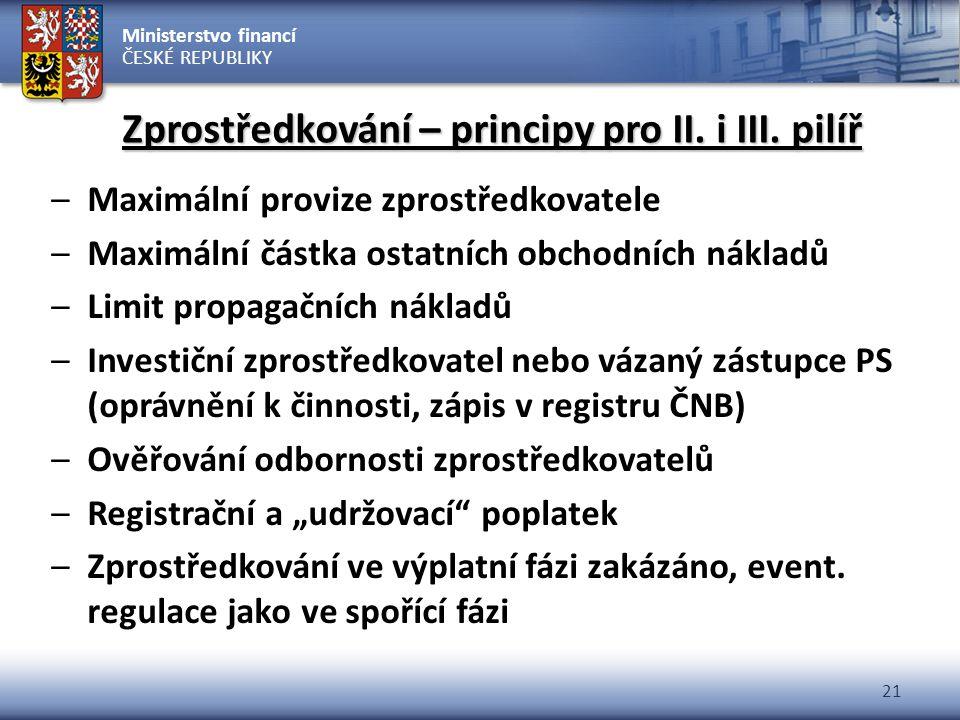 Zprostředkování – principy pro II. i III. pilíř