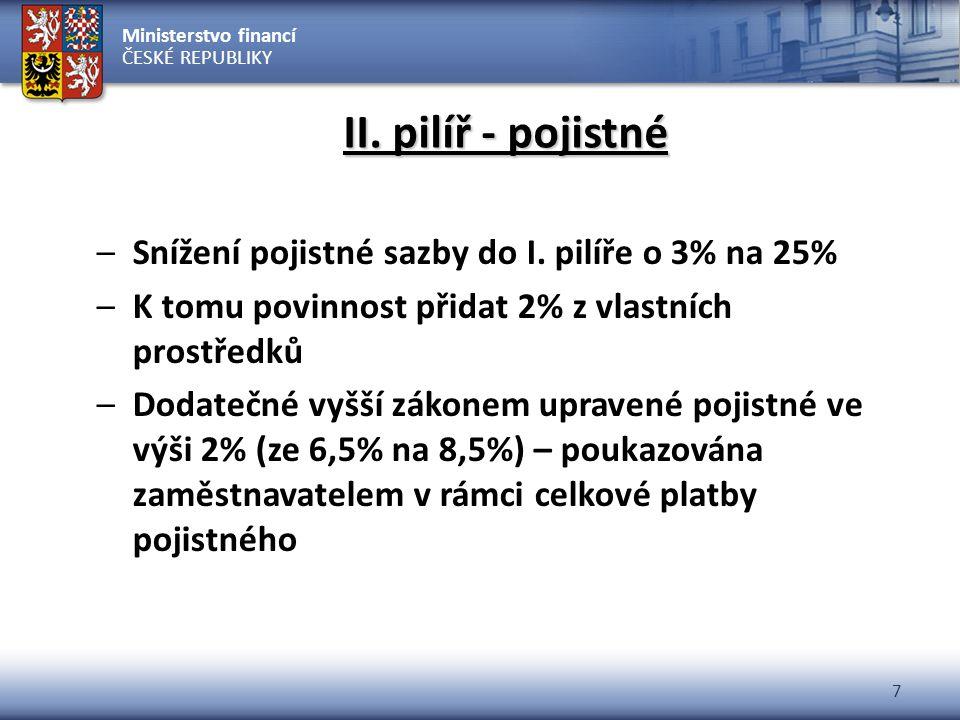 II. pilíř - pojistné Snížení pojistné sazby do I. pilíře o 3% na 25%
