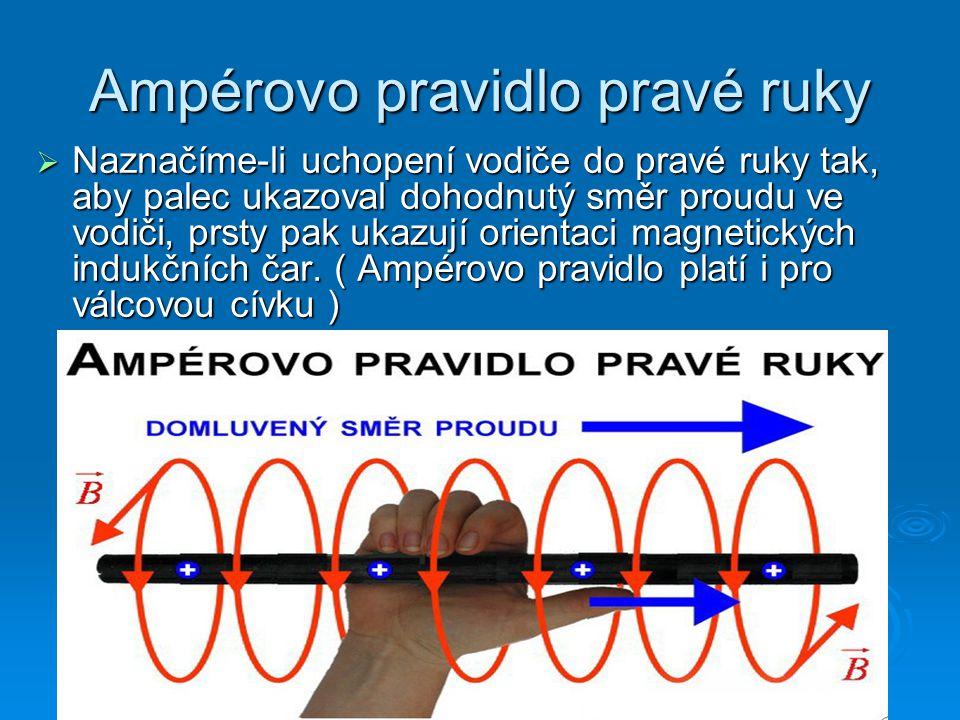 Ampérovo pravidlo pravé ruky