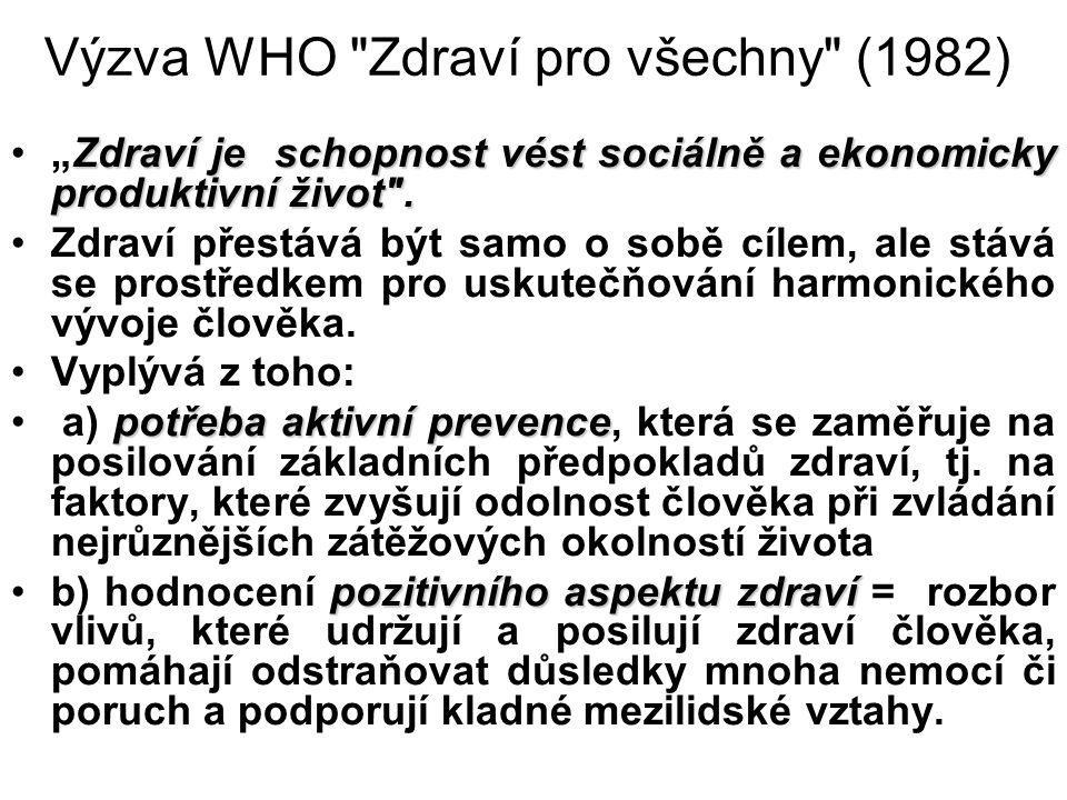 Výzva WHO Zdraví pro všechny (1982)
