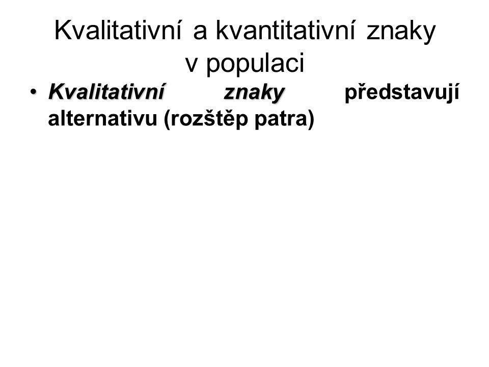 Kvalitativní a kvantitativní znaky v populaci