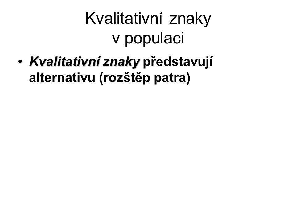 Kvalitativní znaky v populaci