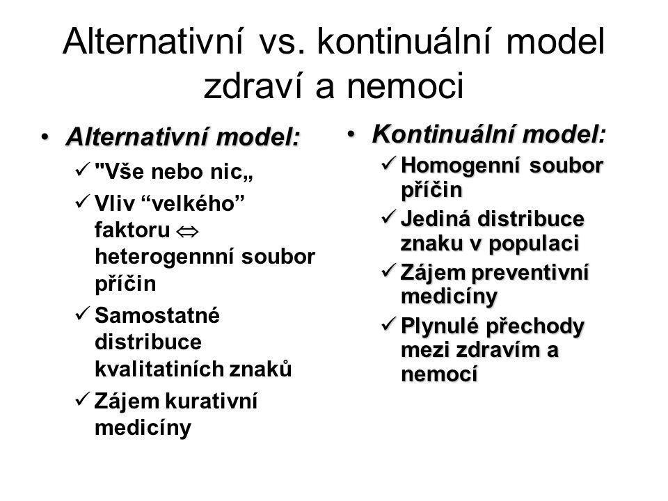 Alternativní vs. kontinuální model zdraví a nemoci
