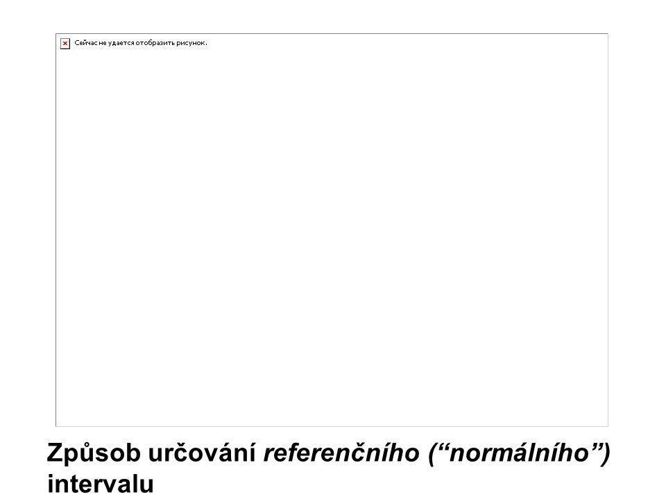 Způsob určování referenčního ( normálního )