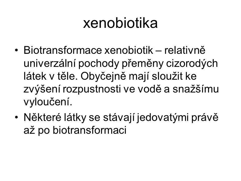 xenobiotika