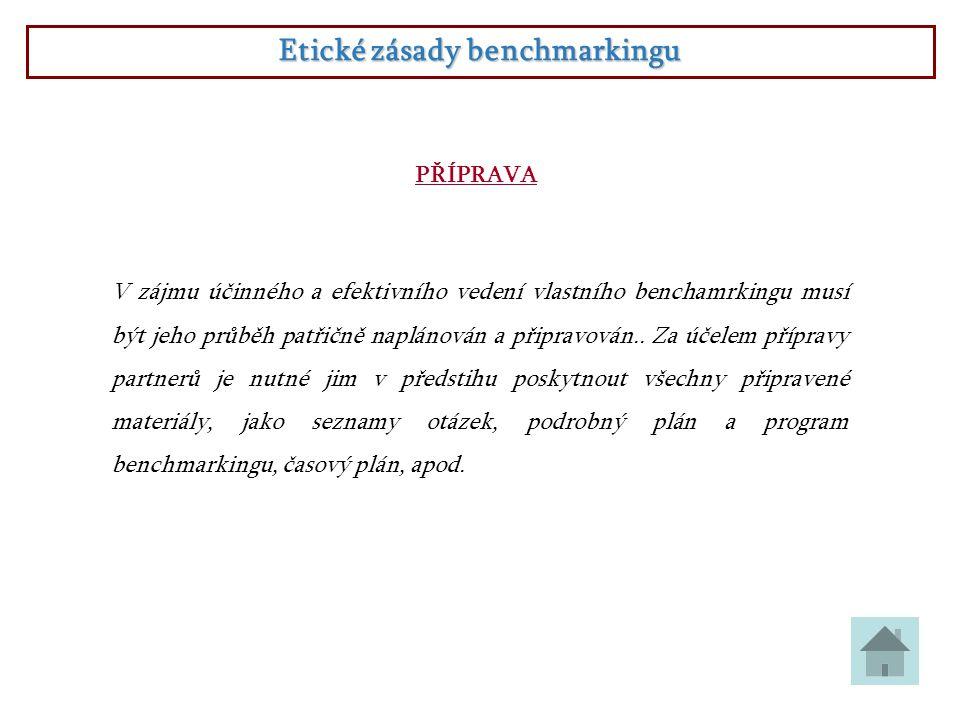 Etické zásady benchmarkingu