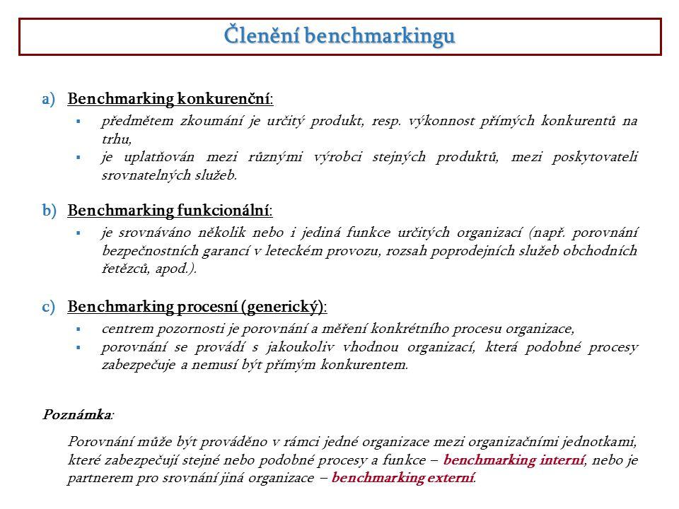 Členění benchmarkingu
