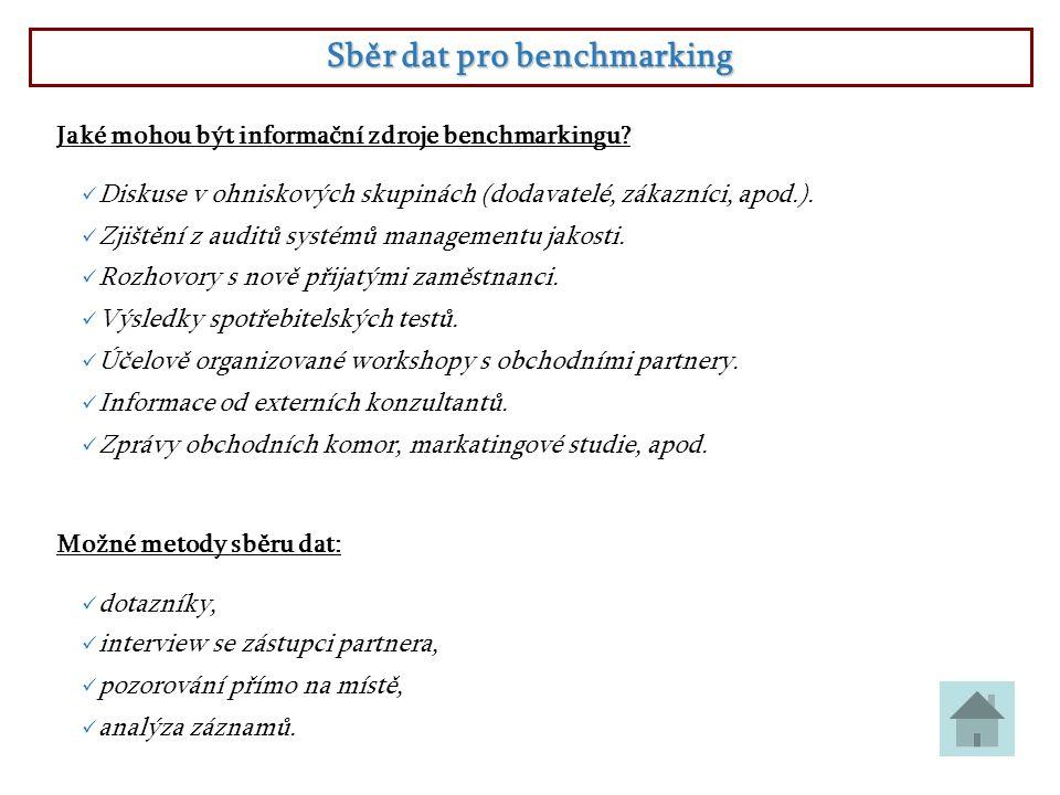 Sběr dat pro benchmarking