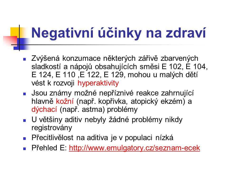 Negativní účinky na zdraví