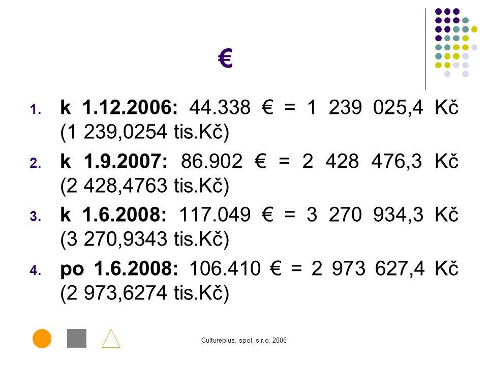 € k 1.12.2006: 44.338 € = 1 239 025,4 Kč (1 239,0254 tis.Kč) k 1.9.2007: 86.902 € = 2 428 476,3 Kč (2 428,4763 tis.Kč)