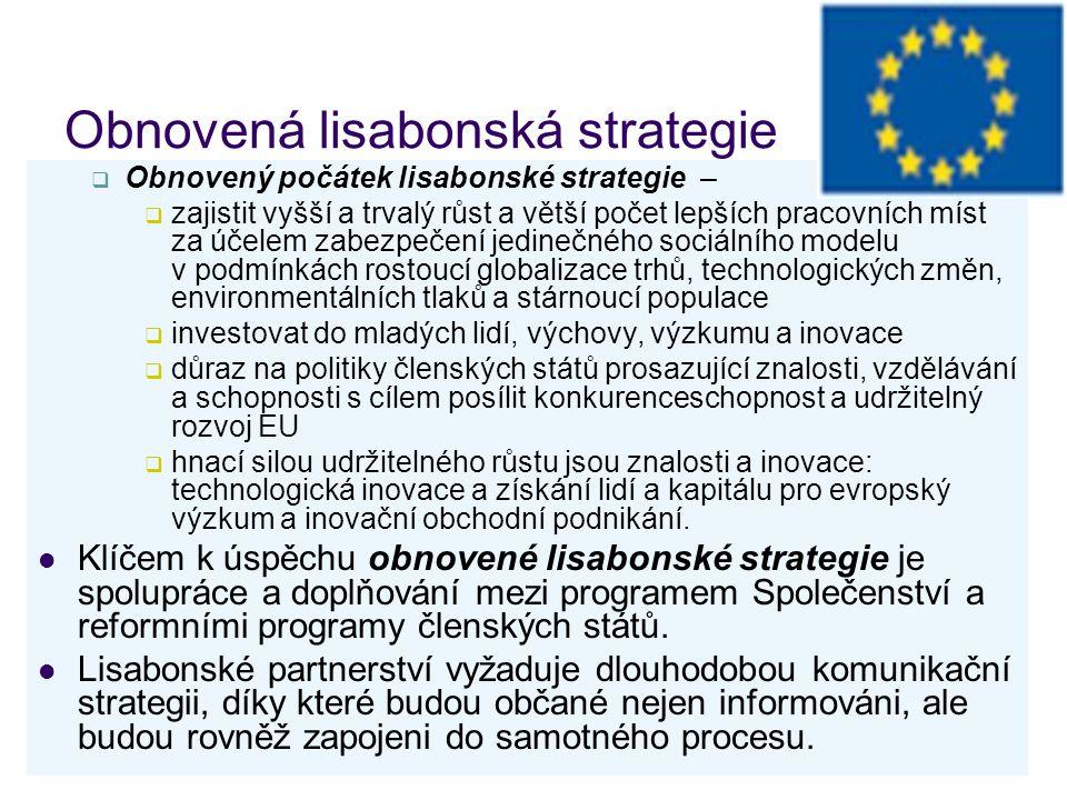 Obnovená lisabonská strategie