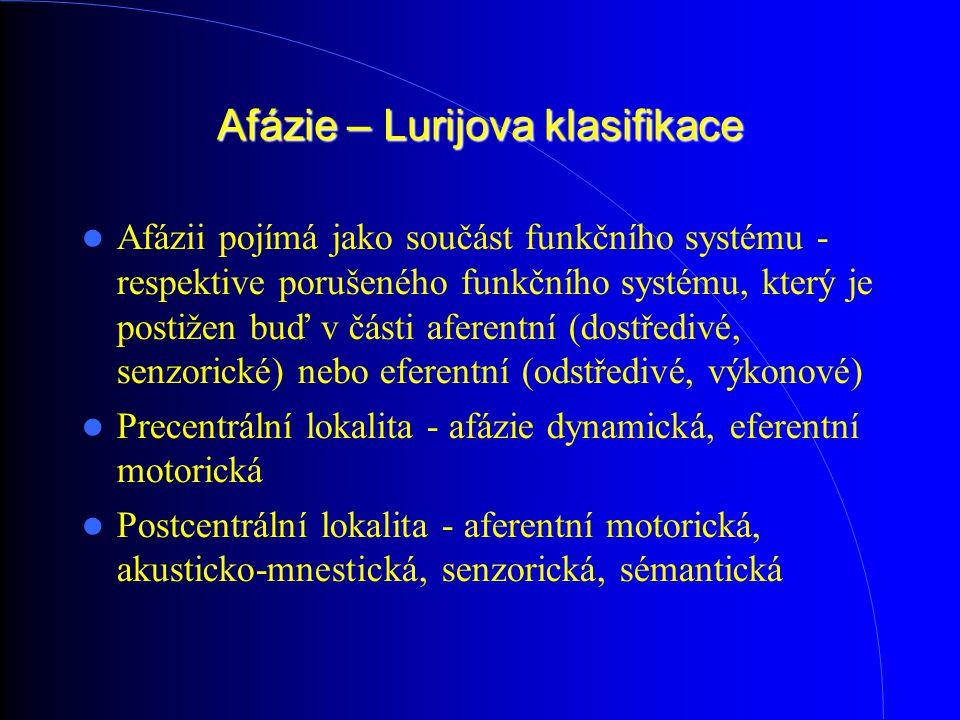 Afázie – Lurijova klasifikace