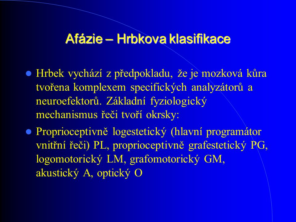 Afázie – Hrbkova klasifikace