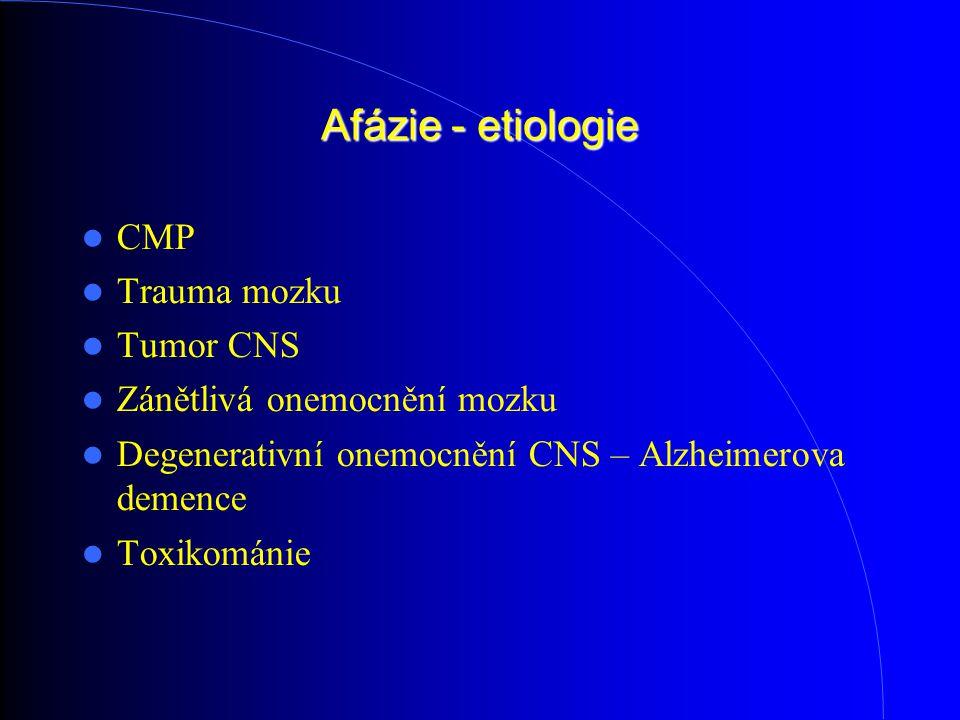 Afázie - etiologie CMP Trauma mozku Tumor CNS