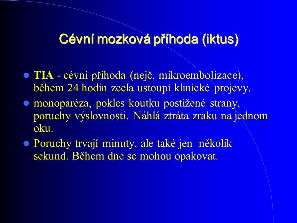 Cévní mozková příhoda (iktus)
