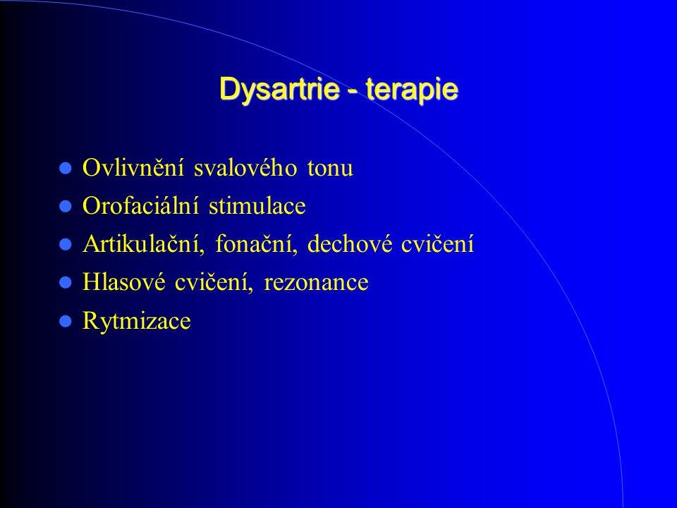 Dysartrie - terapie Ovlivnění svalového tonu Orofaciální stimulace