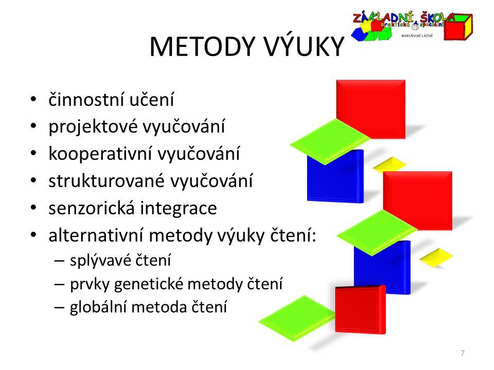 METODY VÝUKY činnostní učení projektové vyučování