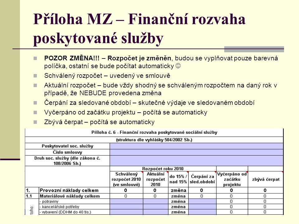 Příloha MZ – Finanční rozvaha poskytované služby