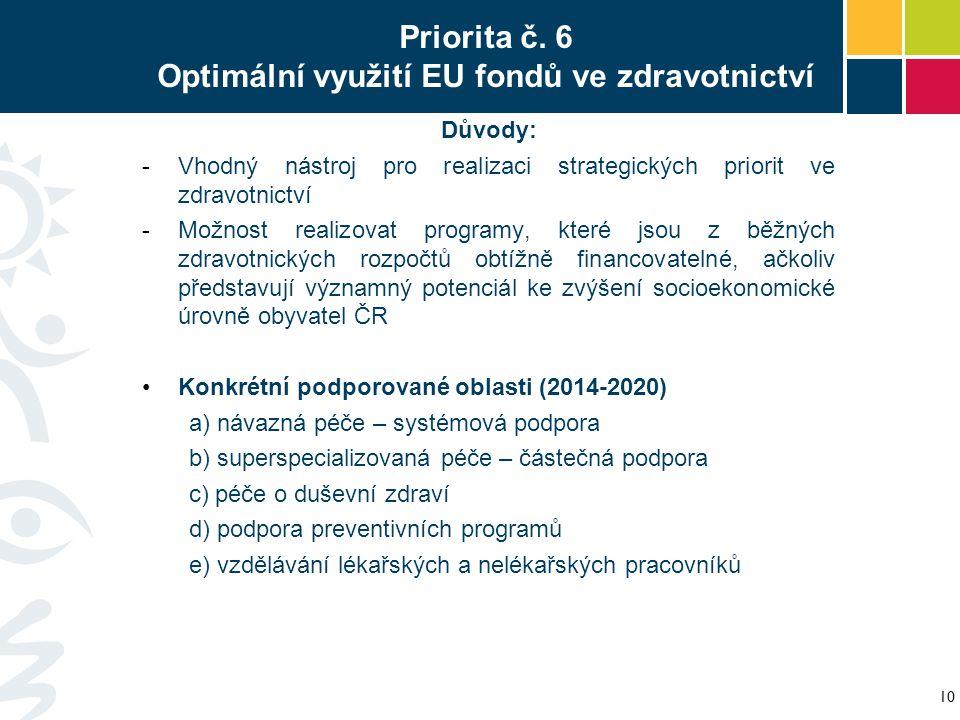 Priorita č. 6 Optimální využití EU fondů ve zdravotnictví