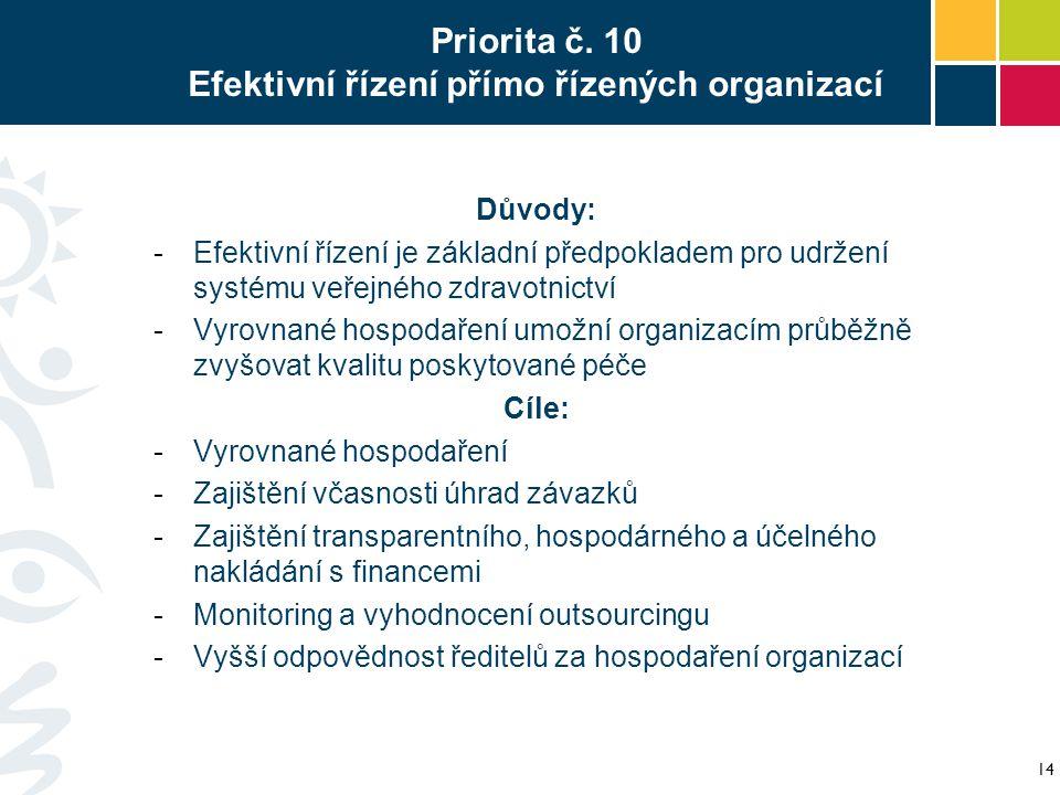 Priorita č. 10 Efektivní řízení přímo řízených organizací