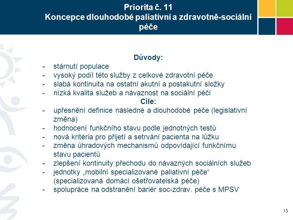 Priorita č. 11 Koncepce dlouhodobé paliativní a zdravotně-sociální péče
