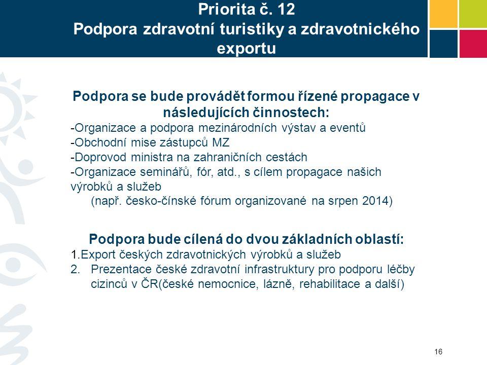 Priorita č. 12 Podpora zdravotní turistiky a zdravotnického exportu