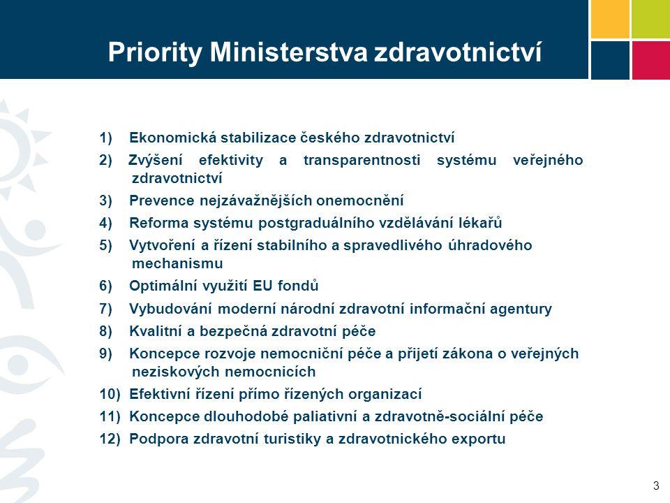 Priority Ministerstva zdravotnictví