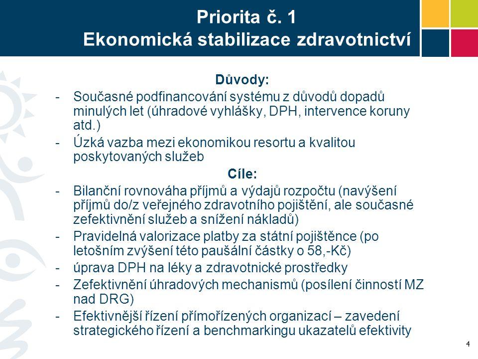 Priorita č. 1 Ekonomická stabilizace zdravotnictví