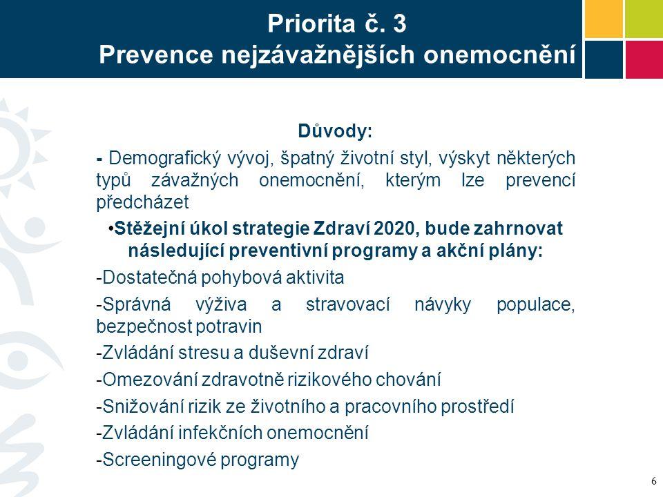 Priorita č. 3 Prevence nejzávažnějších onemocnění