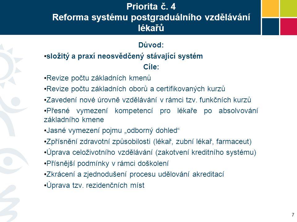 Priorita č. 4 Reforma systému postgraduálního vzdělávání lékařů