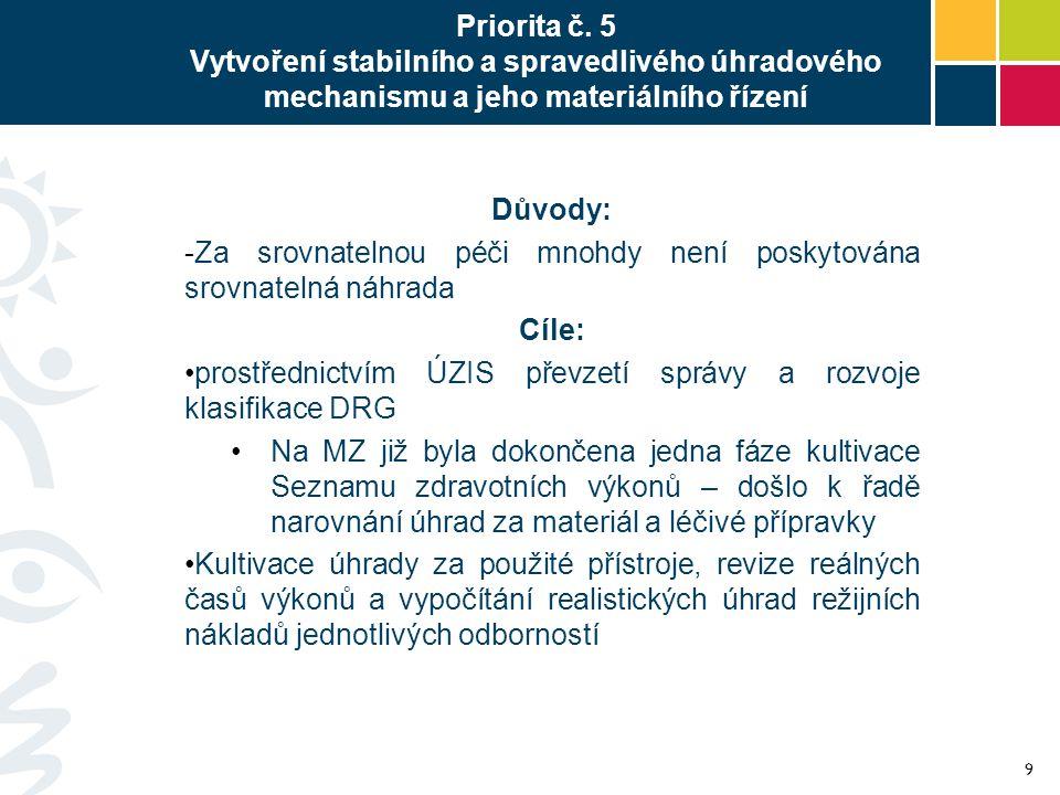 Priorita č. 5 Vytvoření stabilního a spravedlivého úhradového mechanismu a jeho materiálního řízení