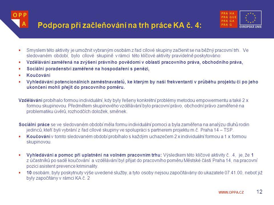 Podpora při začleňování na trh práce KA č. 4: