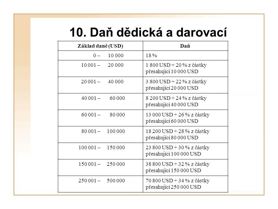 10. Daň dědická a darovací Základ daně (USD) Daň 0 – 10 000 18 %