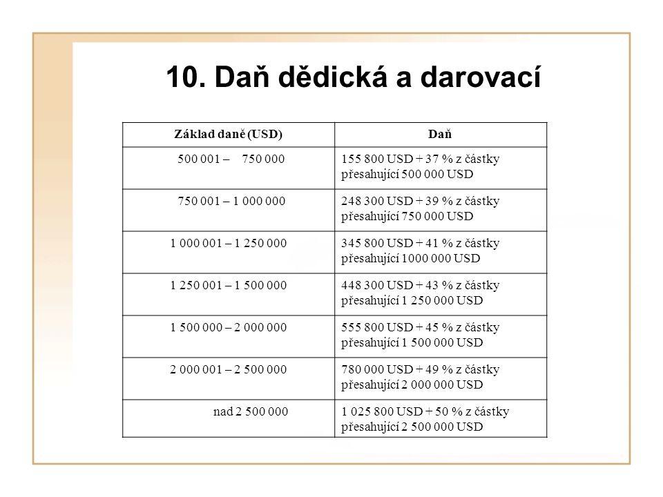 10. Daň dědická a darovací Základ daně (USD) Daň 500 001 – 750 000