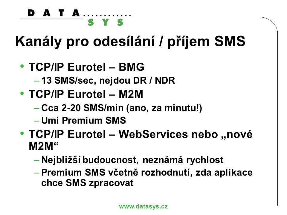 Kanály pro odesílání / příjem SMS