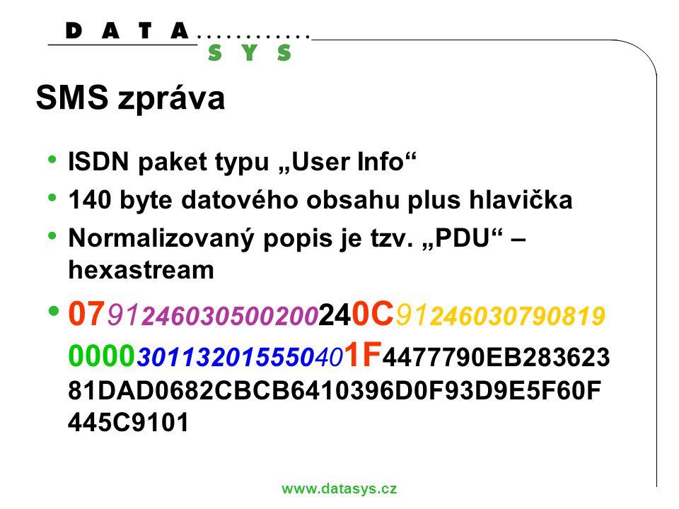 """SMS zpráva ISDN paket typu """"User Info 140 byte datového obsahu plus hlavička. Normalizovaný popis je tzv. """"PDU – hexastream."""