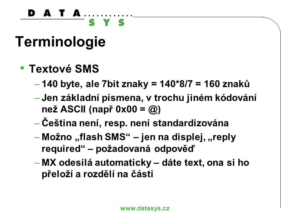Terminologie Textové SMS