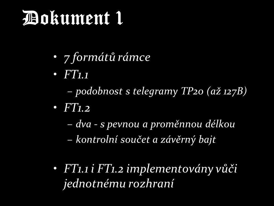 Dokument 1 7 formátů rámce FT1.1 FT1.2
